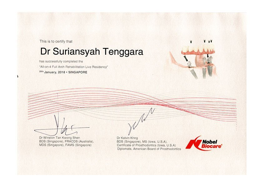 Sunset Dental Bali Achievment